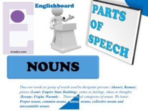 What is a noun, as part of speech?