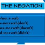 How to form a negation in english